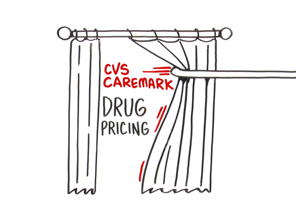 CVS Caremark | Drug Focus