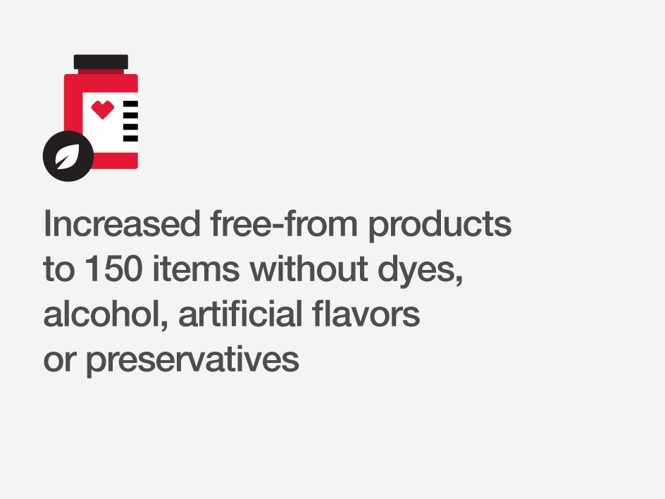 Increased free-from products to 150 items without dyes, alcohol, artificial flavors or preservatives